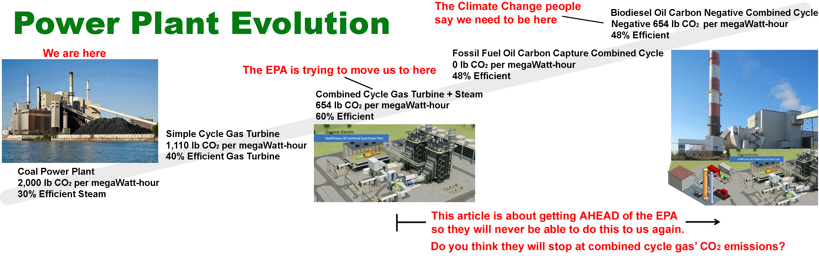Michigans Electricity Crisis Power Plant Electrical Diagram The Above Illustrates How Climate Change Not Fuel Economics Is Driving Evolution